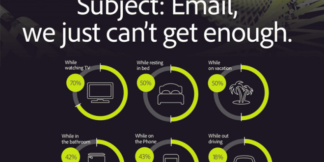 rp-adobe-email-stats