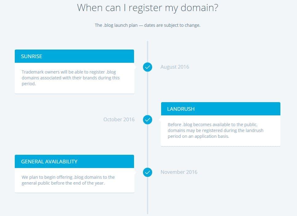 rp-wordpress-blog-domain-name-schedule-register