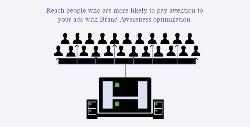 facebook-brand-awareness